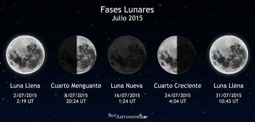 FASES LUNARES DE JULIO | Om Espacio Dinámicas Integradas